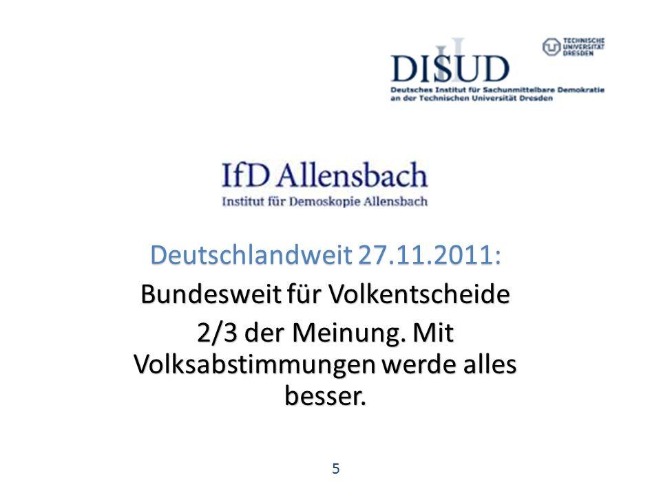 5 Deutschlandweit 27.11.2011: Bundesweit für Volkentscheide 2/3 der Meinung.