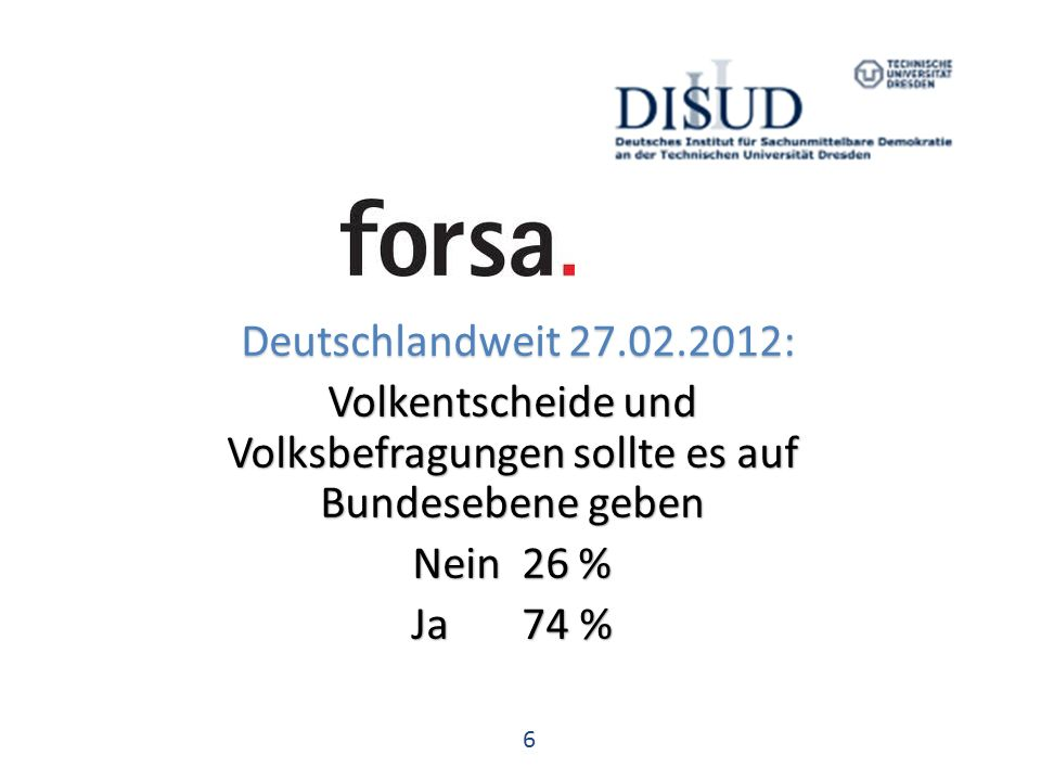 6 Deutschlandweit 27.02.2012: Deutschlandweit 27.02.2012: Volkentscheide und Volksbefragungen sollte es auf Bundesebene geben Nein 26 % Ja 74 %