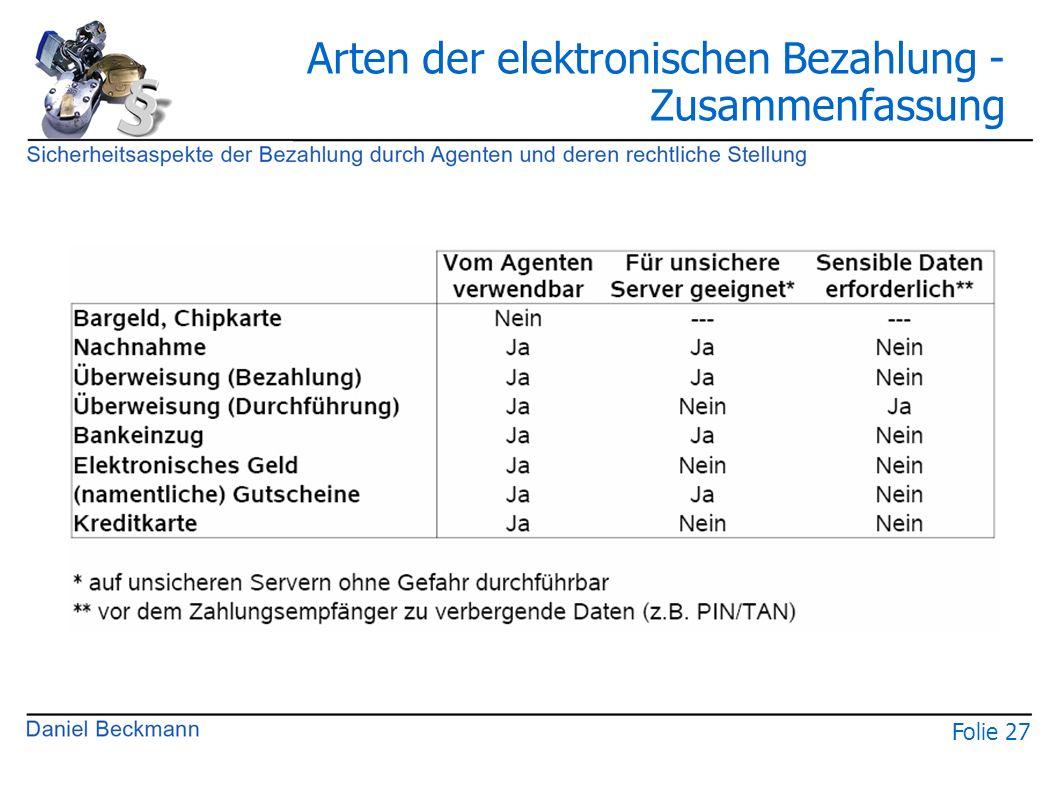 Folie 27 Arten der elektronischen Bezahlung - Zusammenfassung