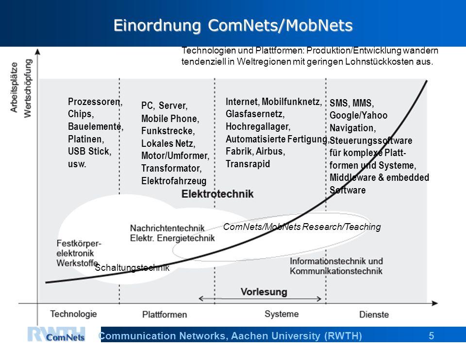 5Communication Networks, Aachen University (RWTH) Einordnung ComNets/MobNets Prozessoren, Chips, Bauelemente, Platinen, USB Stick, usw.