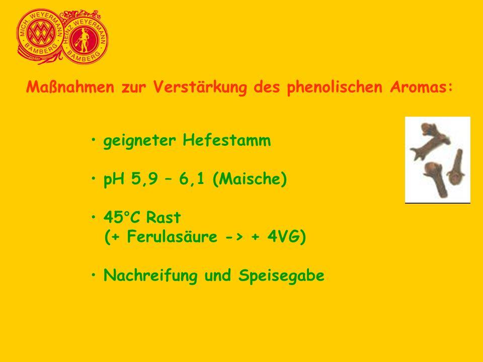 Maßnahmen zur Verstärkung des phenolischen Aromas: geigneter Hefestamm pH 5,9 – 6,1 (Maische) 45°C Rast (+ Ferulasäure -> + 4VG) Nachreifung und Speis