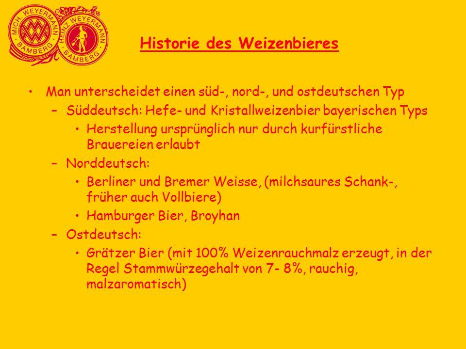 Historie des Weizenbieres Man unterscheidet einen süd-, nord-, und ostdeutschen Typ –Süddeutsch: Hefe- und Kristallweizenbier bayerischen Typs Herstel