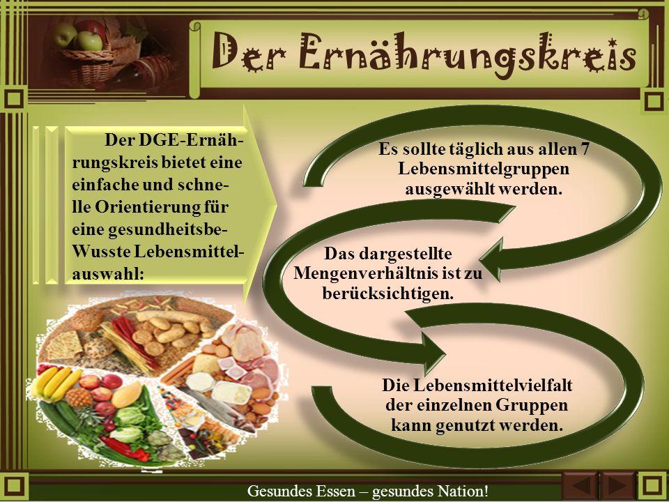 Der Ernährungskreis Gesundes Essen – gesundes Nation! Es sollte täglich aus allen 7 Lebensmittelgruppen ausgewählt werden. Das dargestellte Mengenverh