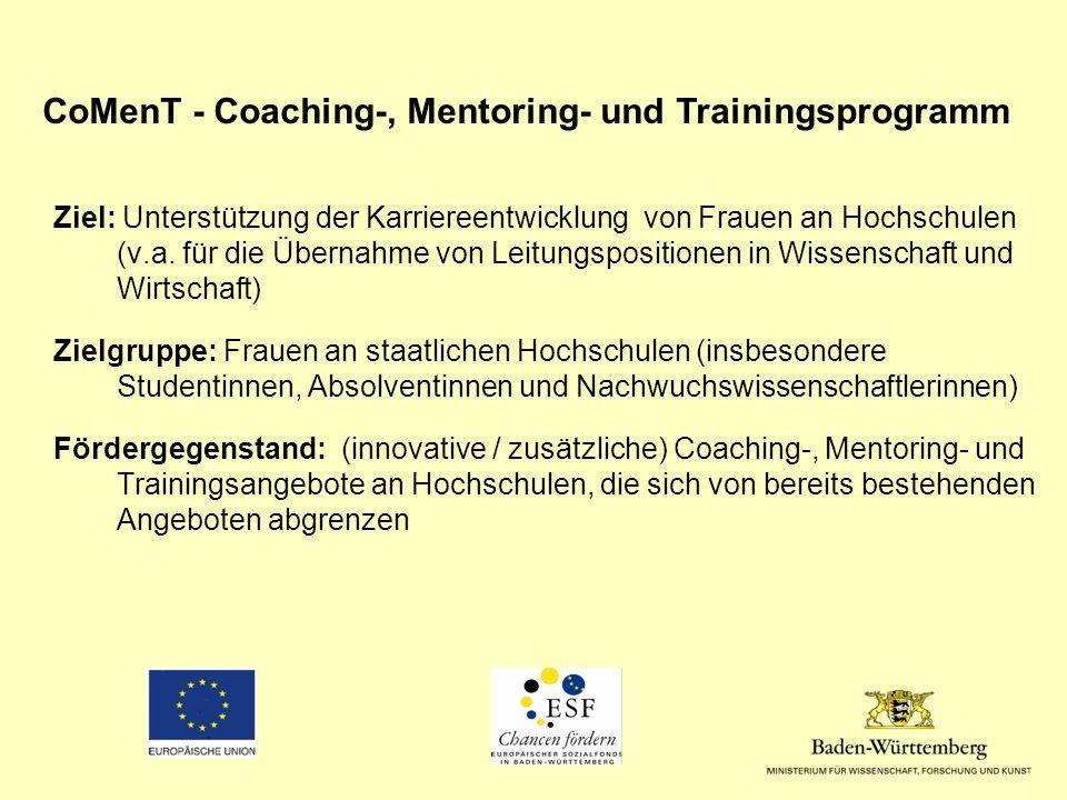 Ziel: Unterstützung der Karriereentwicklung von Frauen an Hochschulen (v.a.