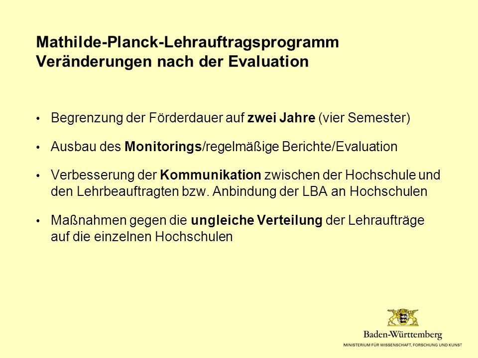 Mathilde-Planck-Lehrauftragsprogramm Veränderungen nach der Evaluation Begrenzung der Förderdauer auf zwei Jahre (vier Semester) Ausbau des Monitorings/regelmäßige Berichte/Evaluation Verbesserung der Kommunikation zwischen der Hochschule und den Lehrbeauftragten bzw.