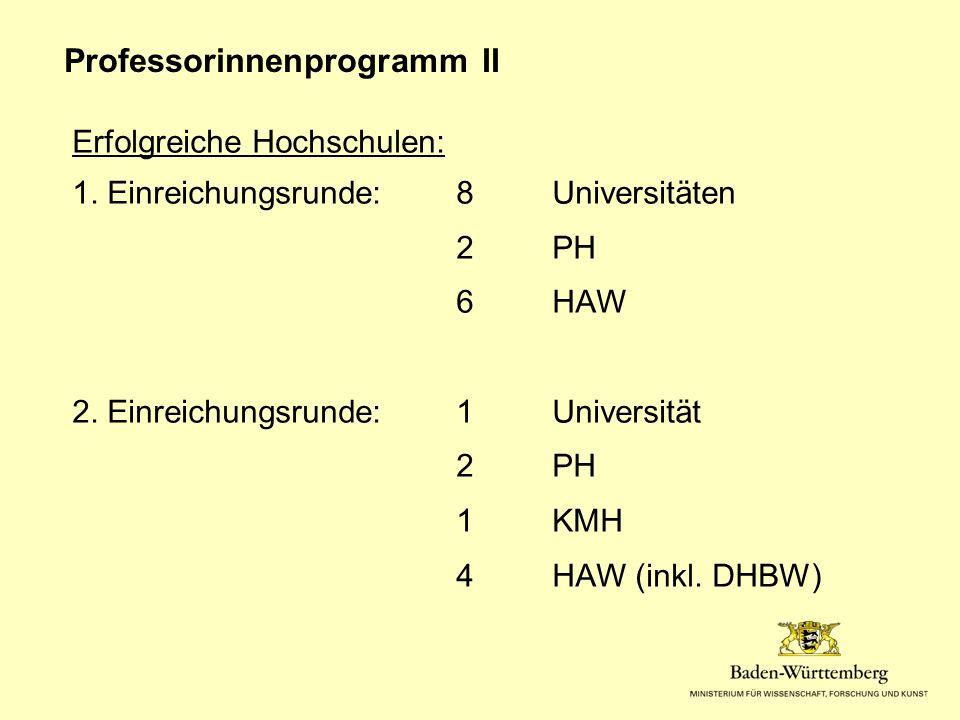 Erfolgreiche Hochschulen: 1. Einreichungsrunde: 8 Universitäten 2PH 6 HAW 2.