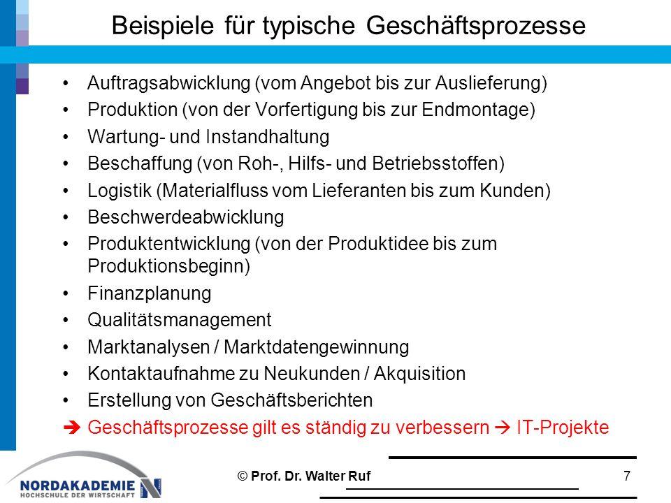 Beispiele für typische Geschäftsprozesse Auftragsabwicklung (vom Angebot bis zur Auslieferung) Produktion (von der Vorfertigung bis zur Endmontage) Wa