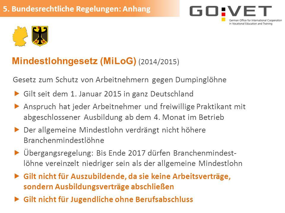 Mindestlohngesetz (MiLoG) (2014/2015) Gesetz zum Schutz von Arbeitnehmern gegen Dumpinglöhne  Gilt seit dem 1. Januar 2015 in ganz Deutschland  Ansp