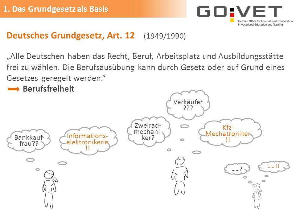 """Deutsches Grundgesetz, Art. 12 (1949/1990) """"Alle Deutschen haben das Recht, Beruf, Arbeitsplatz und Ausbildungsstätte frei zu wählen. Die Berufsausübu"""
