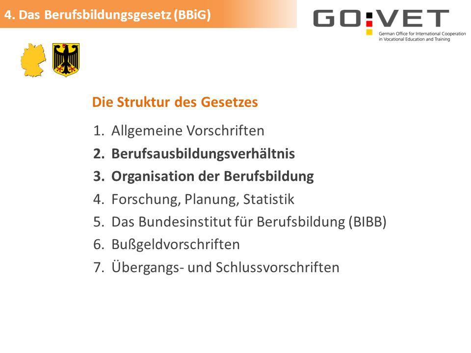 Die Struktur des Gesetzes 4. Das Berufsbildungsgesetz (BBiG) 1.Allgemeine Vorschriften 2.Berufsausbildungsverhältnis 3.Organisation der Berufsbildung