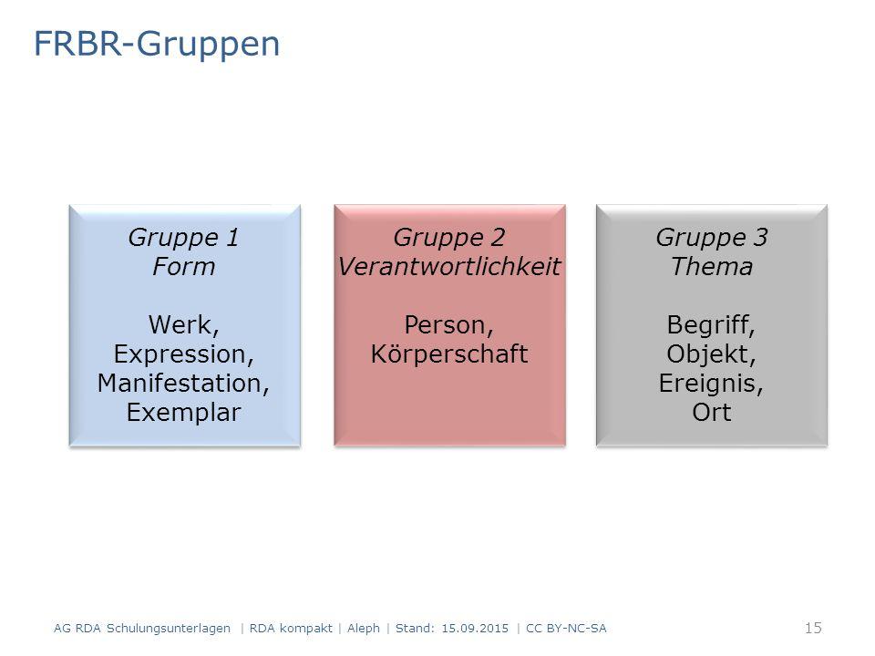 FRBR-Gruppen AG RDA Schulungsunterlagen | RDA kompakt | Aleph | Stand: 15.09.2015 | CC BY-NC-SA Gruppe 1 Form Werk, Expression, Manifestation, Exempla