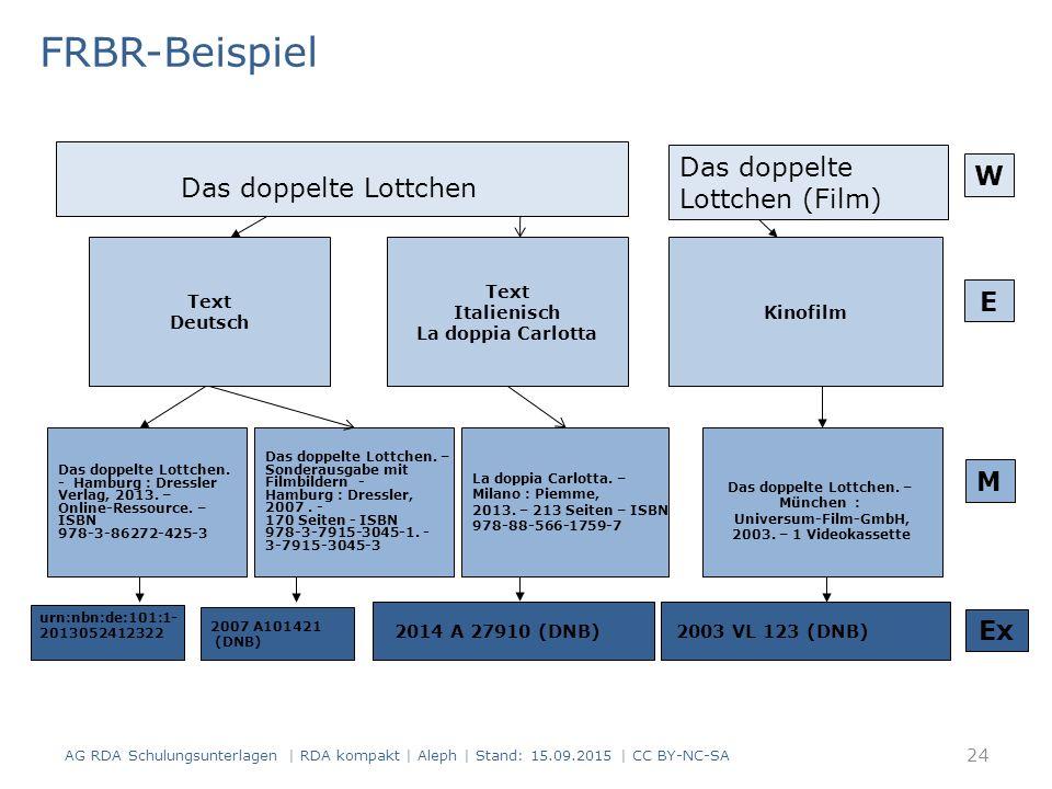 FRBR-Beispiel AG RDA Schulungsunterlagen | RDA kompakt | Aleph | Stand: 15.09.2015 | CC BY-NC-SA Das doppelte Lottchen urn:nbn:de:101:1- 2013052412322