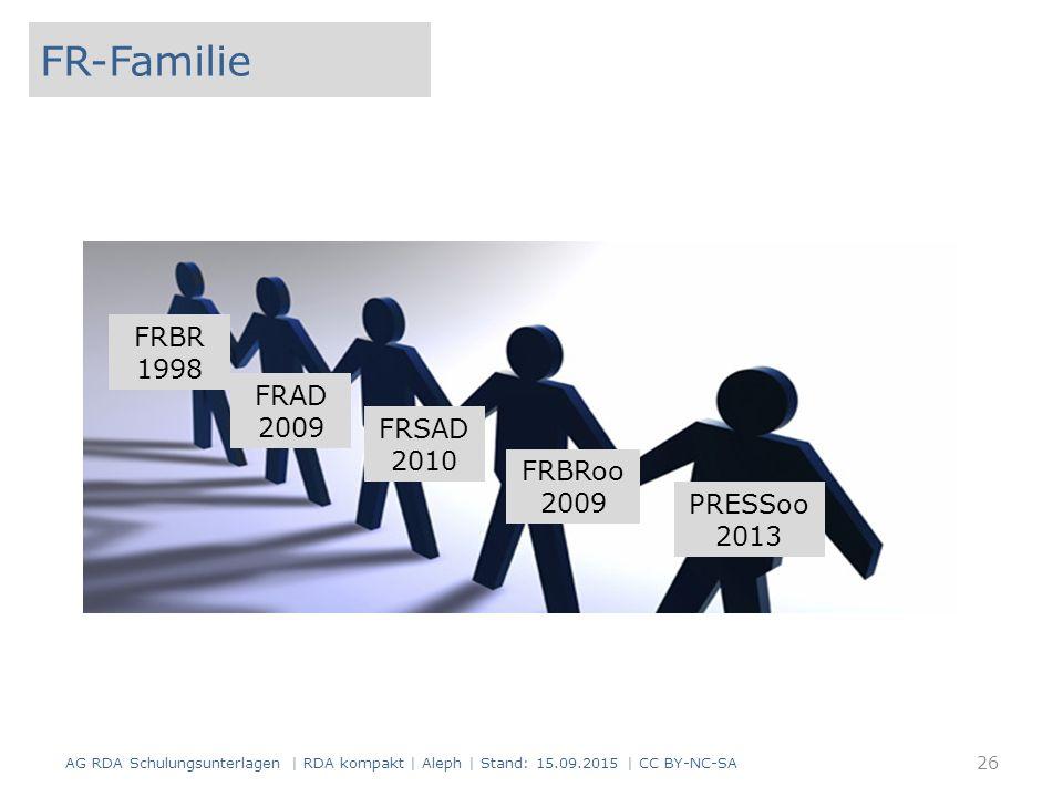 PRESSoo 2013 FRBR 1998 FRBRoo 2009 FRAD 2009 FRSAD 2010 FR-Familie AG RDA Schulungsunterlagen | RDA kompakt | Aleph | Stand: 15.09.2015 | CC BY-NC-SA