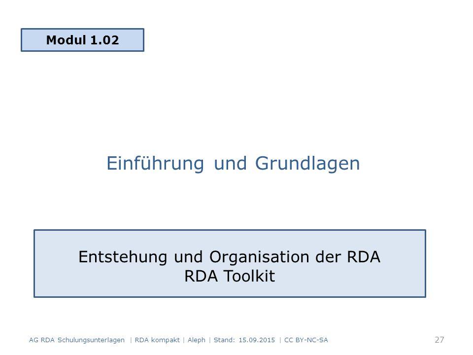 Einführung und Grundlagen Modul 1.02 AG RDA Schulungsunterlagen | RDA kompakt | Aleph | Stand: 15.09.2015 | CC BY-NC-SA Entstehung und Organisation de