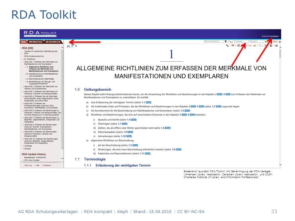 RDA Toolkit Screenshot aus dem RDA-Toolkit mit Genehmigung der RDA-Verleger (American Library Association, Canadian Library Association, und CILIP: Ch