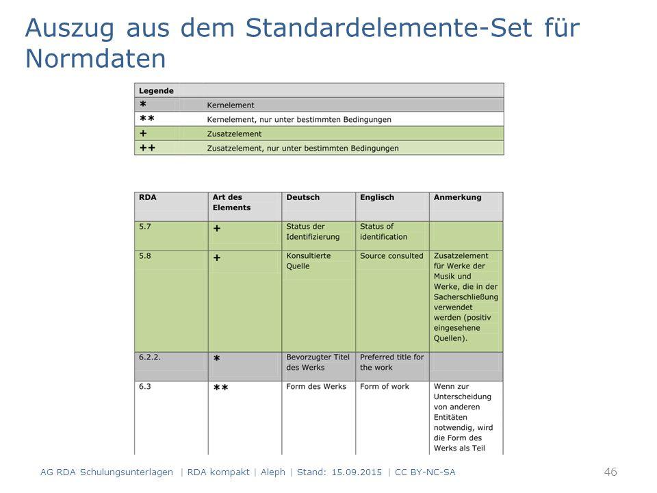 Auszug aus dem Standardelemente-Set für Normdaten AG RDA Schulungsunterlagen | RDA kompakt | Aleph | Stand: 15.09.2015 | CC BY-NC-SA 46