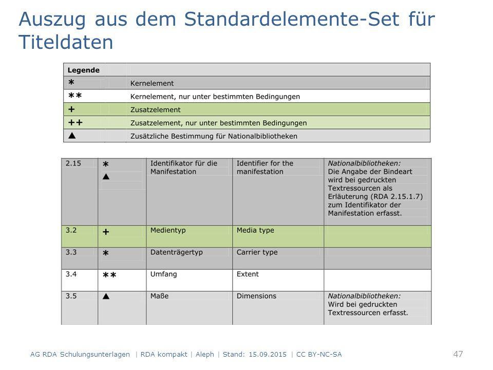 Auszug aus dem Standardelemente-Set für Titeldaten AG RDA Schulungsunterlagen | RDA kompakt | Aleph | Stand: 15.09.2015 | CC BY-NC-SA 47