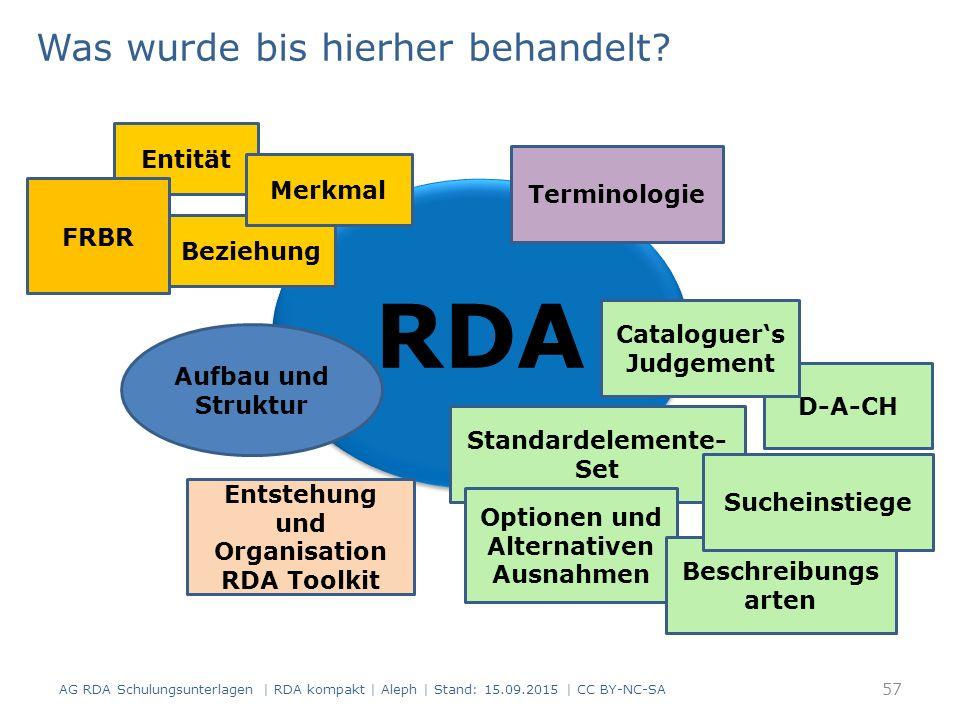 Was wurde bis hierher behandelt? 57 AG RDA Schulungsunterlagen | RDA kompakt | Aleph | Stand: 15.09.2015 | CC BY-NC-SA RDA Terminologie Aufbau und Str