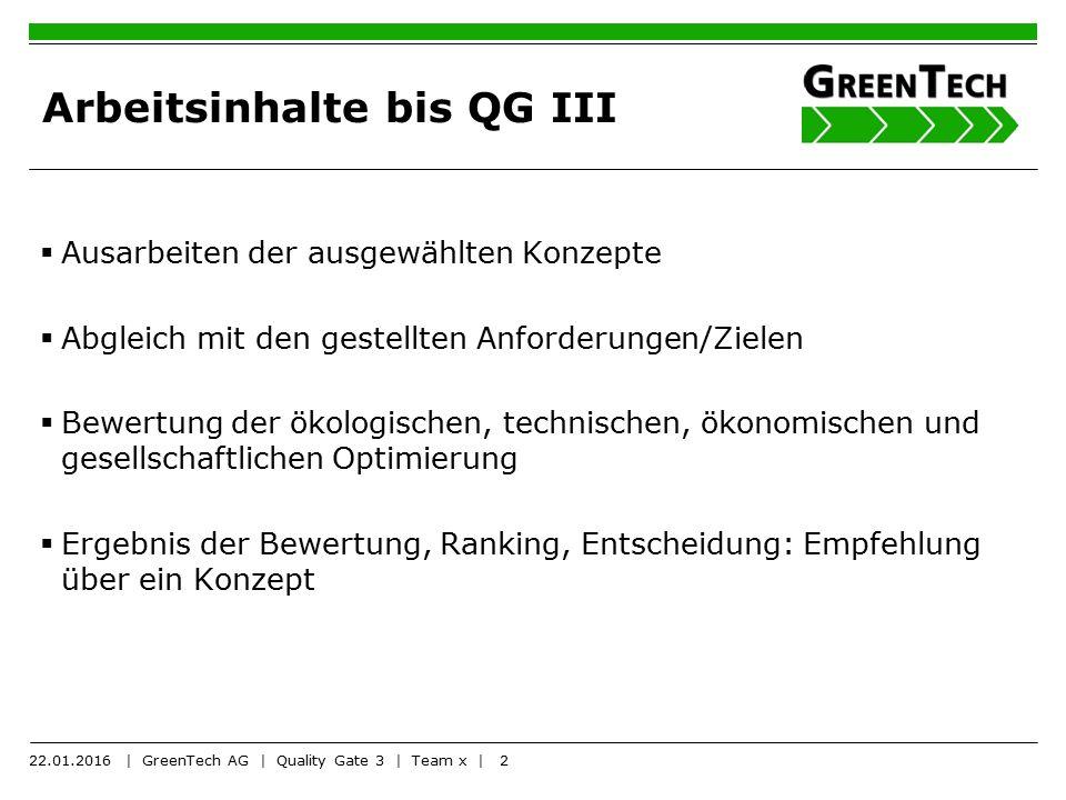 2 Arbeitsinhalte bis QG III  Ausarbeiten der ausgewählten Konzepte  Abgleich mit den gestellten Anforderungen/Zielen  Bewertung der ökologischen, t