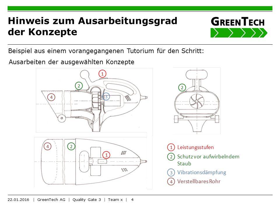 4 Hinweis zum Ausarbeitungsgrad der Konzepte Beispiel aus einem vorangegangenen Tutorium für den Schritt: Ausarbeiten der ausgewählten Konzepte 22.01.