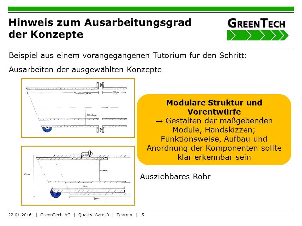 6 Überblick über die ausgewählten Lösungsansätze 22.01.2016 | GreenTech AG | Quality Gate 3 | Team x |
