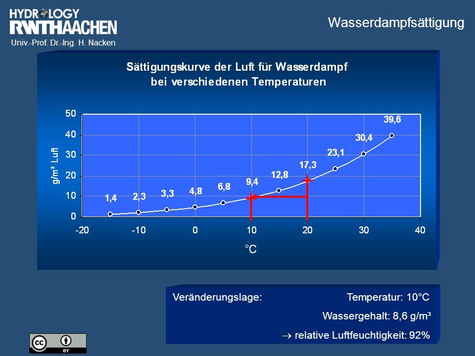 Univ.-Prof. Dr.-Ing. H. Nacken Die Lufttemperatur fällt beim Aufsteigen um 1,0 °C je 100 Höhenmeter (trockenadiabatischer Aufstieg) Veränderungslage: