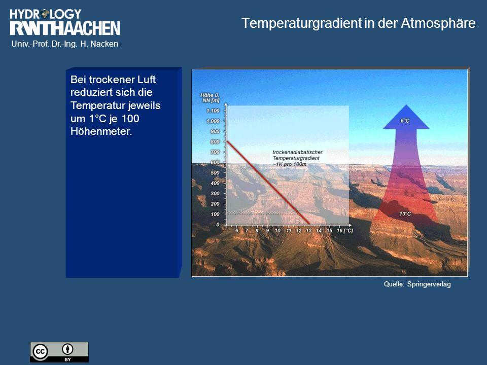 Univ.-Prof. Dr.-Ing. H. Nacken Bei trockener Luft reduziert sich die Temperatur jeweils um 1°C je 100 Höhenmeter. Quelle: Springerverlag Temperaturgra