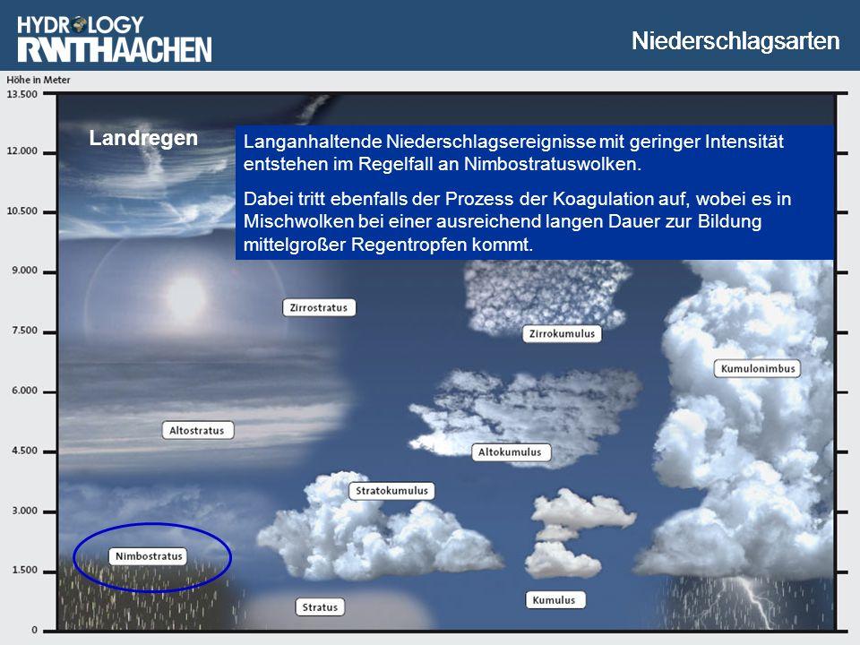 Univ.-Prof. Dr.-Ing. H. Nacken Niederschlagsarten Langanhaltende Niederschlagsereignisse mit geringer Intensität entstehen im Regelfall an Nimbostratu
