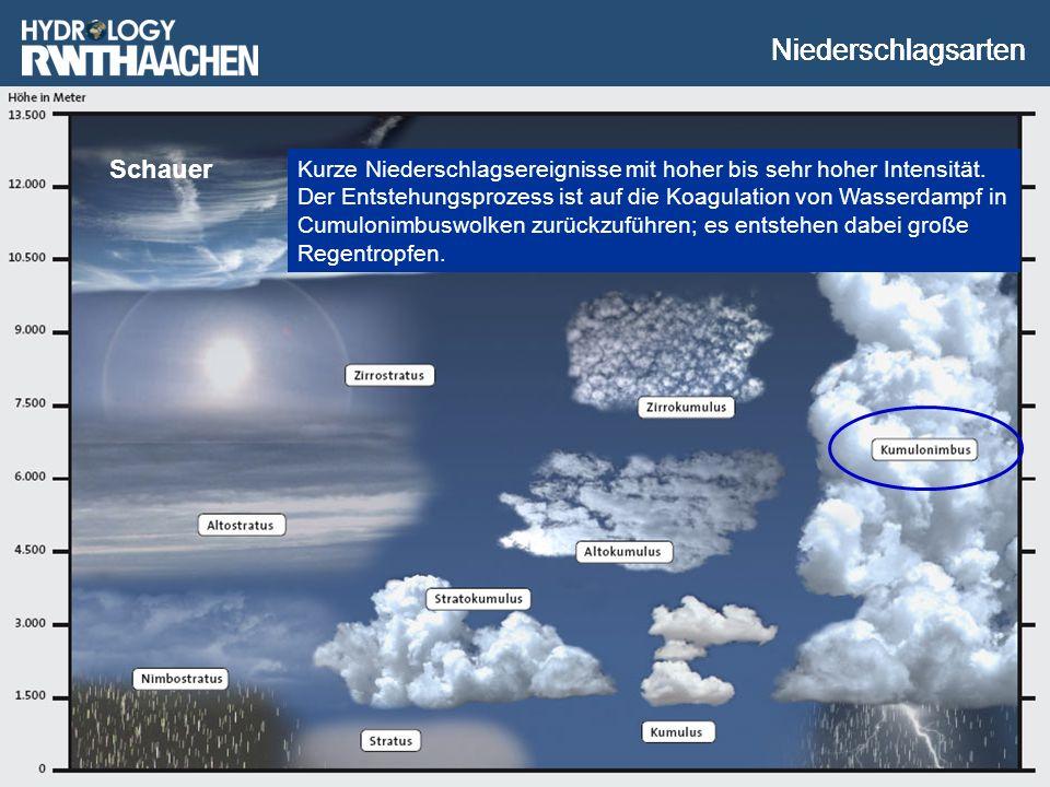 Univ.-Prof. Dr.-Ing. H. Nacken Niederschlagsarten Kurze Niederschlagsereignisse mit hoher bis sehr hoher Intensität. Der Entstehungsprozess ist auf di