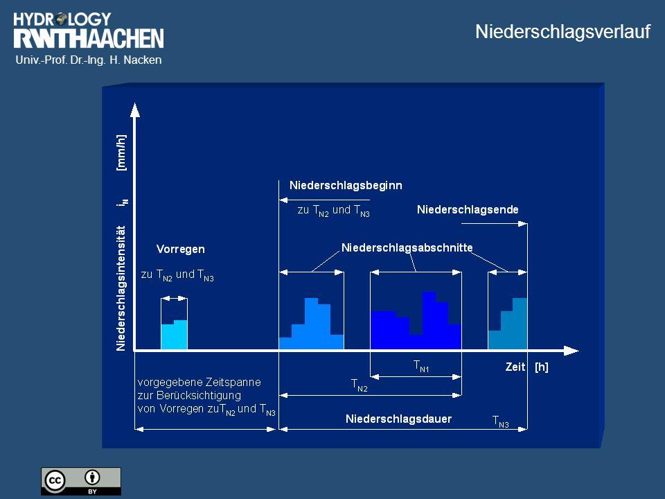 Univ.-Prof. Dr.-Ing. H. Nacken Niederschlagsverlauf