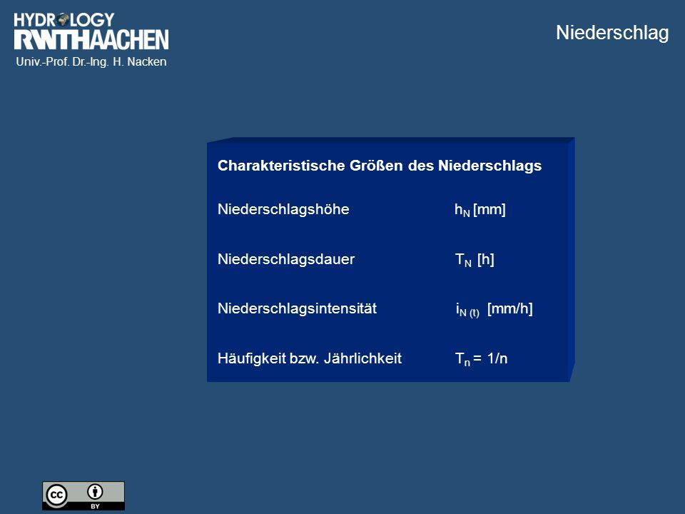 Univ.-Prof. Dr.-Ing. H. Nacken Charakteristische Größen des Niederschlags Niederschlagshöhe h N [mm] Niederschlagsdauer T N [h] Häufigkeit bzw. Jährli