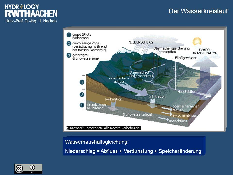 Univ.-Prof. Dr.-Ing. H. Nacken Wasserhaushaltsgleichung: Niederschlag = Abfluss + Verdunstung + Speicheränderung Der Wasserkreislauf