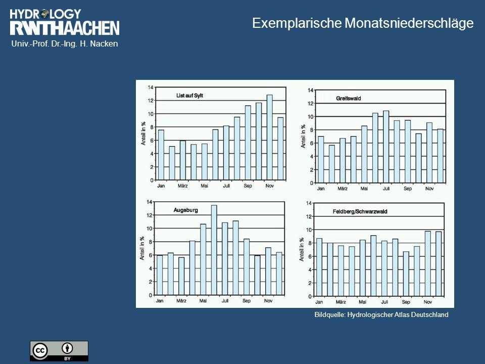 Univ.-Prof. Dr.-Ing. H. Nacken Bildquelle: Hydrologischer Atlas Deutschland Exemplarische Monatsniederschläge