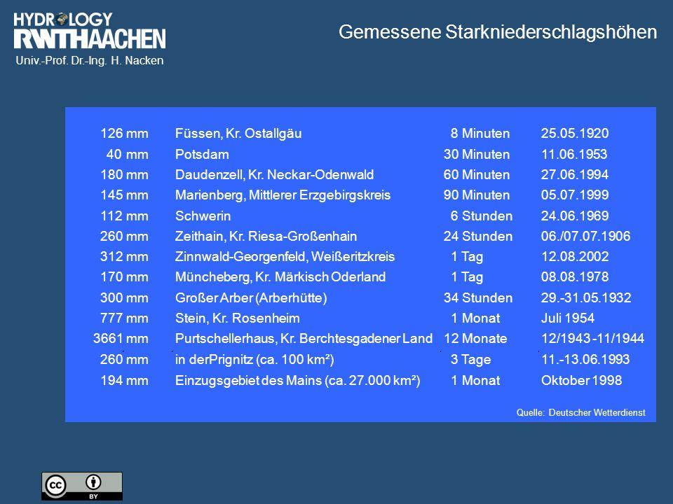 Univ.-Prof. Dr.-Ing. H. Nacken 126mmFüssen, Kr. Ostallgäu 8 Minuten25.05.1920 40mmPotsdam30 Minuten11.06.1953 180mmDaudenzell, Kr. Neckar-Odenwald60 M