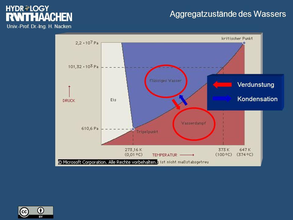 Univ.-Prof. Dr.-Ing. H. Nacken Schmelzen Gefrieren Aggregatzustände des Wassers