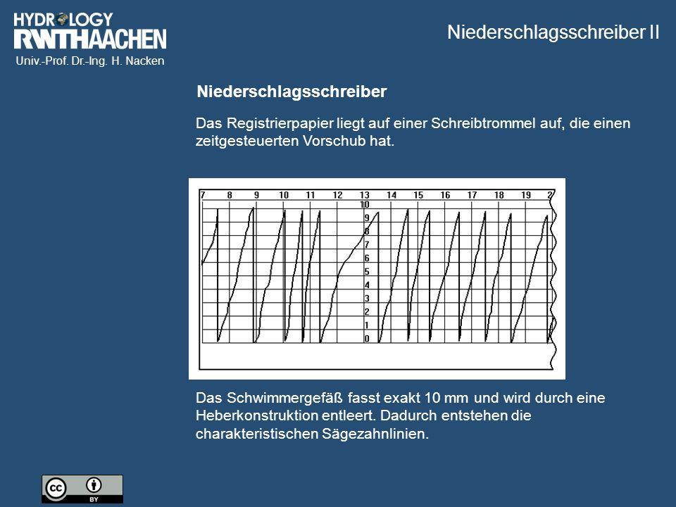 Univ.-Prof. Dr.-Ing. H. Nacken Niederschlagsschreiber Das Registrierpapier liegt auf einer Schreibtrommel auf, die einen zeitgesteuerten Vorschub hat.