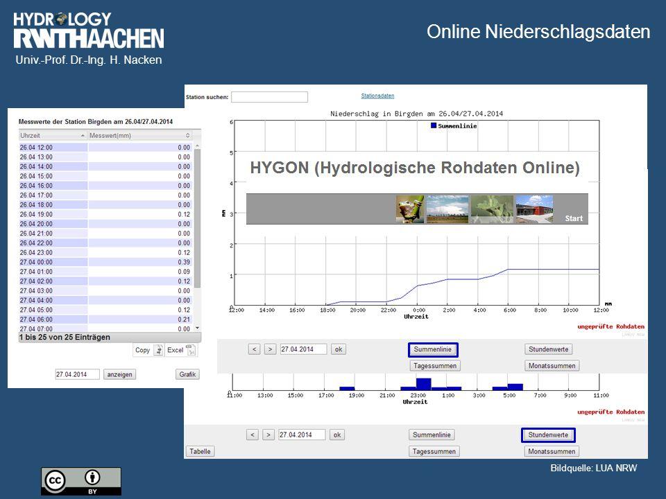 Univ.-Prof. Dr.-Ing. H. Nacken Online Niederschlagsdaten Bildquelle: LUA NRW