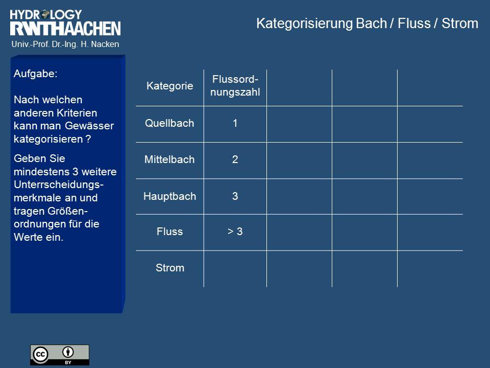 Univ.-Prof. Dr.-Ing. H. Nacken Kategorie Flussord- nungszahl Quellbach1 Mittelbach2 Hauptbach3 Fluss> 3 Strom Aufgabe: Nach welchen anderen Kriterien