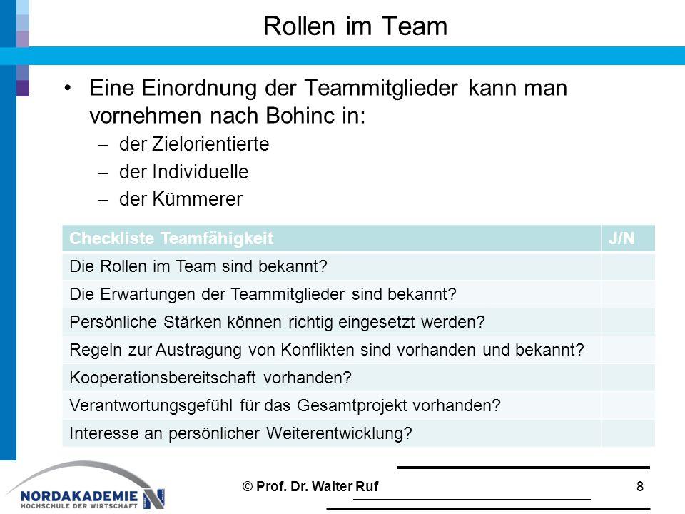 Rollen im Team Eine Einordnung der Teammitglieder kann man vornehmen nach Bohinc in: –der Zielorientierte –der Individuelle –der Kümmerer 8 Checkliste