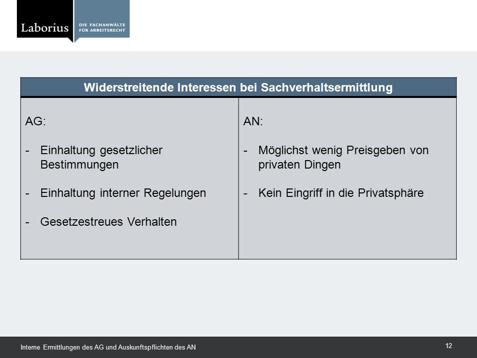 Widerstreitende Interessen bei Sachverhaltsermittlung AG: -Einhaltung gesetzlicher Bestimmungen -Einhaltung interner Regelungen -Gesetzestreues Verhal