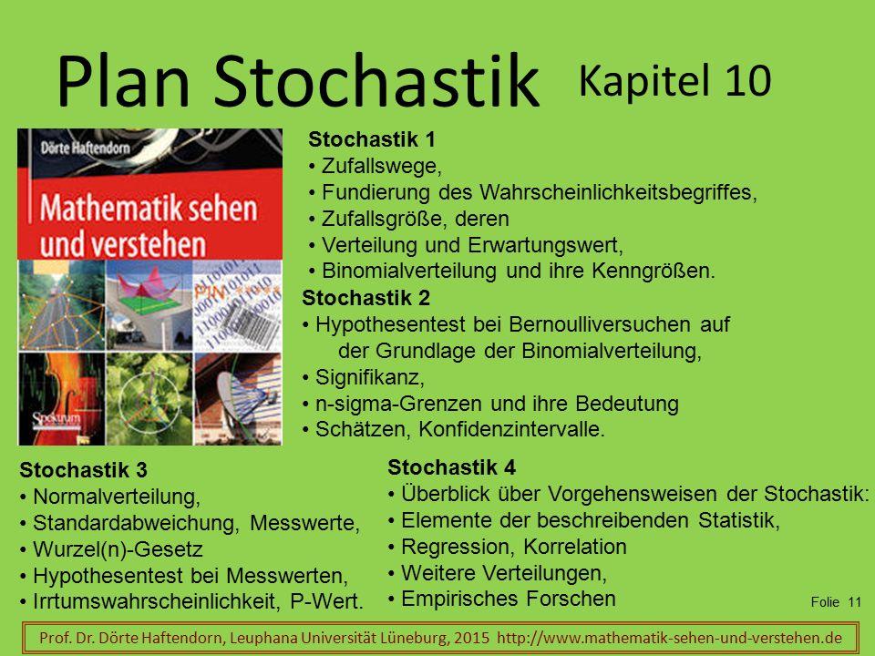 Plan Stochastik Prof. Dr. Dörte Haftendorn, Leuphana Universität Lüneburg, 2015 http://www.mathematik-sehen-und-verstehen.de Kapitel 10 Stochastik 2 H