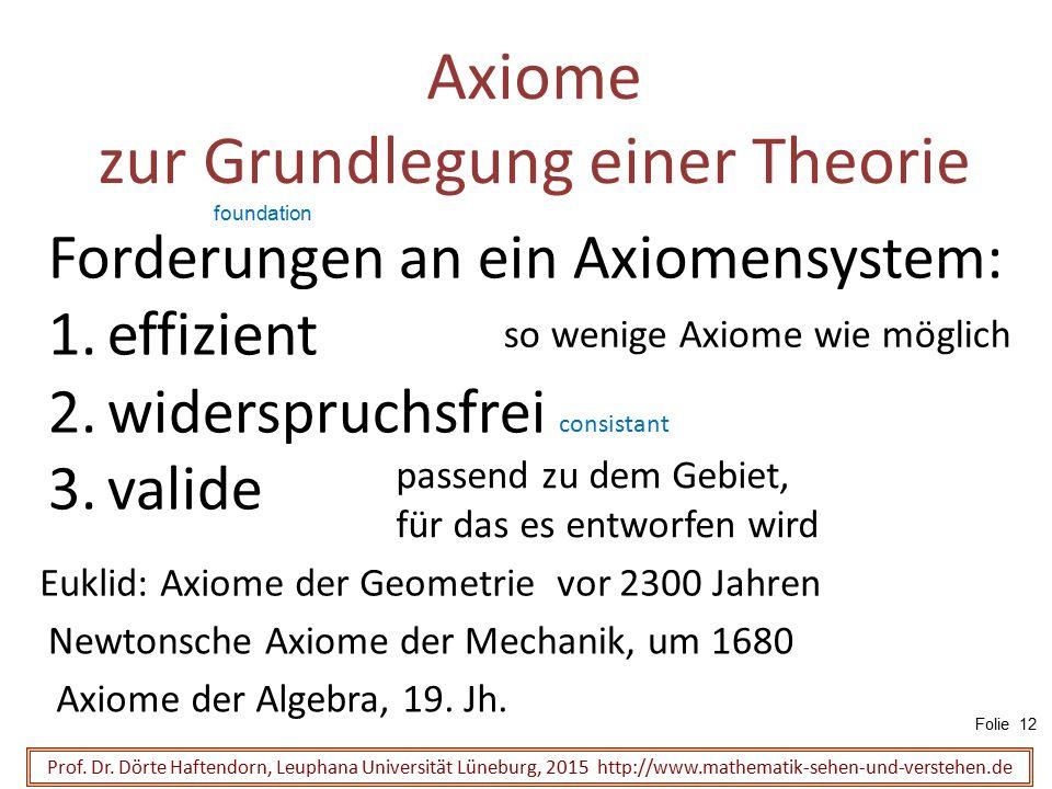 Axiome zur Grundlegung einer Theorie Prof. Dr. Dörte Haftendorn, Leuphana Universität Lüneburg, 2015 http://www.mathematik-sehen-und-verstehen.de Ford
