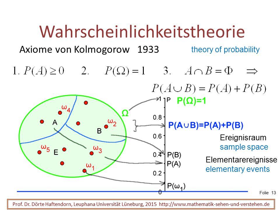 Wahrscheinlichkeitstheorie Prof. Dr. Dörte Haftendorn, Leuphana Universität Lüneburg, 2015 http://www.mathematik-sehen-und-verstehen.de Axiome von Kol