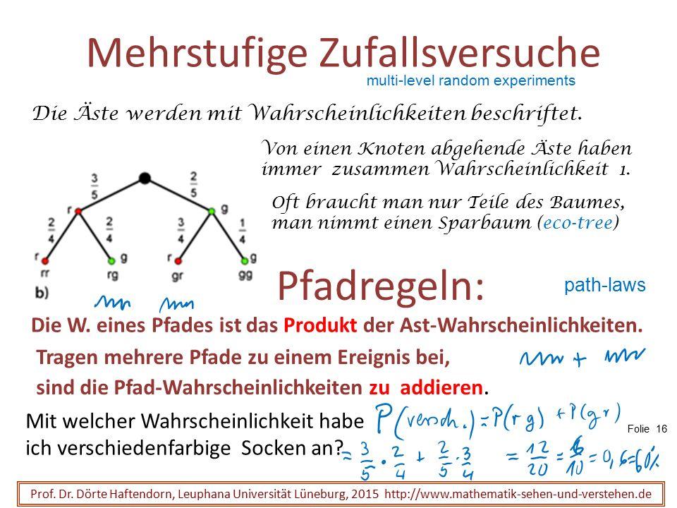 Prof. Dr. Dörte Haftendorn, Leuphana Universität Lüneburg, 2015 http://www.mathematik-sehen-und-verstehen.de Mit welcher Wahrscheinlichkeit habe ich v