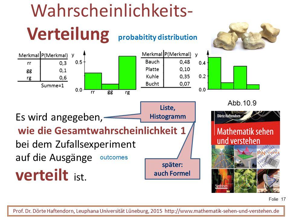 Wahrscheinlichkeits- Verteilung probabitity distribution Prof. Dr. Dörte Haftendorn, Leuphana Universität Lüneburg, 2015 http://www.mathematik-sehen-u