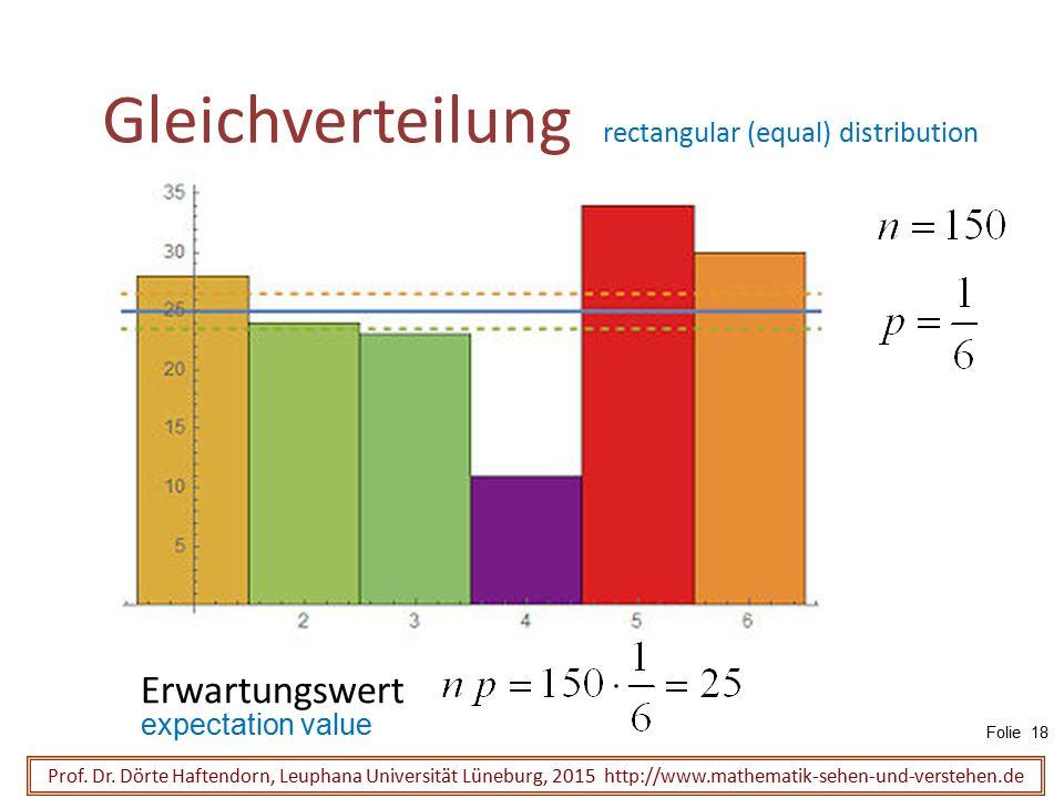 Gleichverteilung rectangular (equal) distribution Prof. Dr. Dörte Haftendorn, Leuphana Universität Lüneburg, 2015 http://www.mathematik-sehen-und-vers