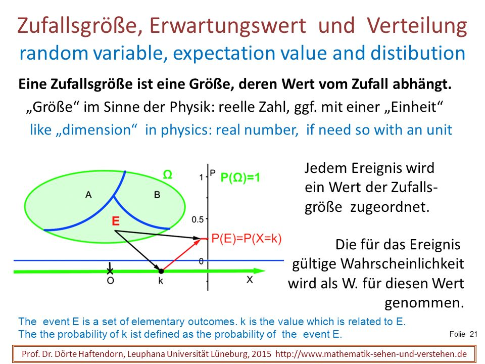 Zufallsgröße, Erwartungswert und Verteilung random variable, expectation value and distibution Prof. Dr. Dörte Haftendorn, Leuphana Universität Lünebu