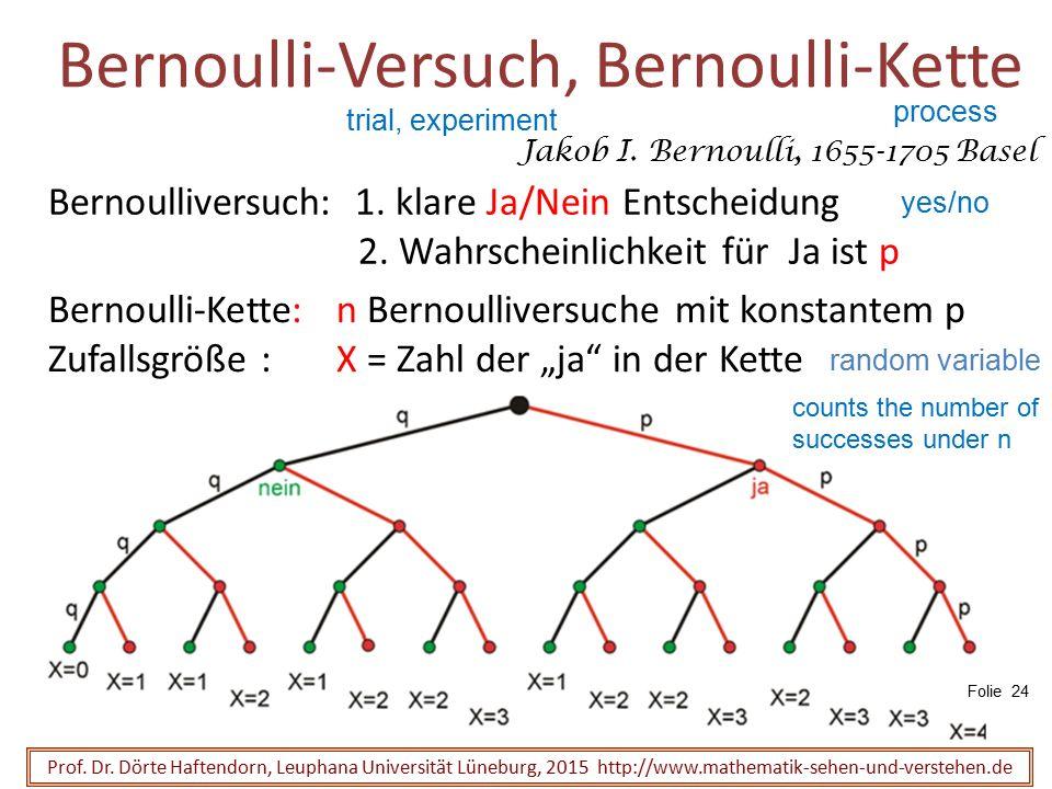 Bernoulli-Versuch, Bernoulli-Kette Prof. Dr. Dörte Haftendorn, Leuphana Universität Lüneburg, 2015 http://www.mathematik-sehen-und-verstehen.de Jakob