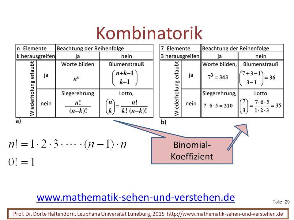 Kombinatorik Prof. Dr. Dörte Haftendorn, Leuphana Universität Lüneburg, 2015 http://www.mathematik-sehen-und-verstehen.de www.mathematik-sehen-und-ver