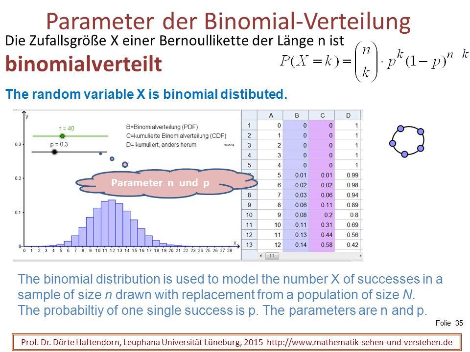 Die Zufallsgröße X einer Bernoullikette der Länge n ist binomialverteilt Parameter der Binomial-Verteilung Prof. Dr. Dörte Haftendorn, Leuphana Univer